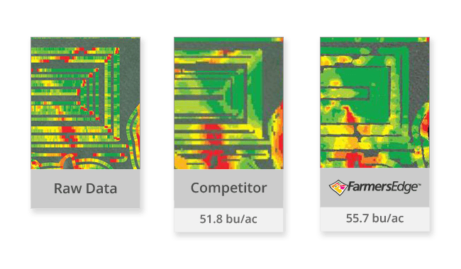 Three graphics comparing harvest maps from Farmers Edge, competitor, and raw data