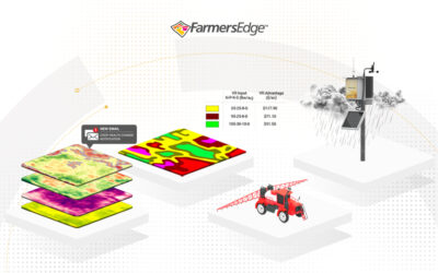 Precision Farming: 7 Ways it Benefits Your Farm