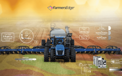 Variable Rate Technology: More than Just Fertility and Planting Prescriptions
